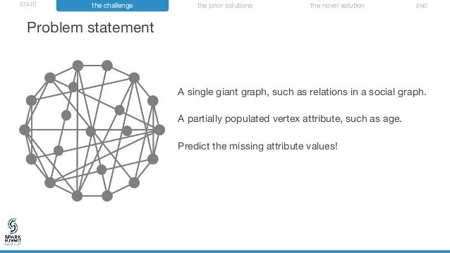 Neural Network That Learns From a Huge Graph: Spark Summit East talk …