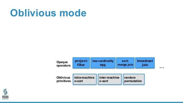 Oblivious mode intra-machine o-sort inter-machine o-sort random permutation Oblivious primitives Opaque operators Obliviou...