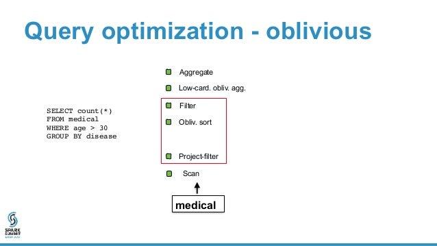 Query optimization - mixed sensitivity
