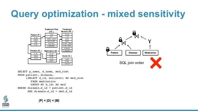 Evaluation setup • Single machine experiments – Intel Xeon E3-1280 v5, 4 cores, 64 GB RAM – Intel SGX: 128 MB of enclave p...