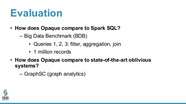 Big Data Benchmark (encryption mode)Runtime(s) 0.01 0.1 1 10 100 Query number Query 1 Query 2 Query 3 Spark SQL Opaque Sin...