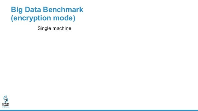 Big Data Benchmark (encryption mode)Runtime(s) 0.01 0.1 1 10 100 Query number Query 1 Query 2 Query 3 Spark SQL Opaque Run...