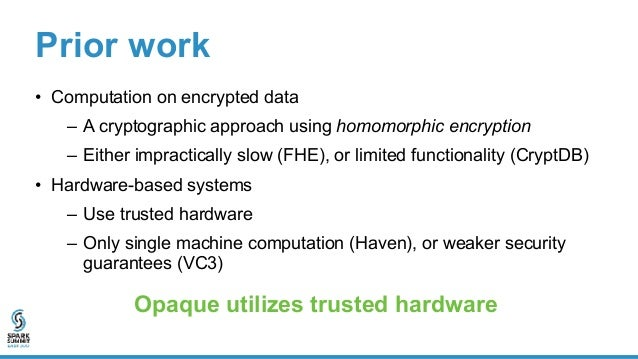 Hardware enclaves • Hardware-protected containers in presence of malicious OS Untrusted OS