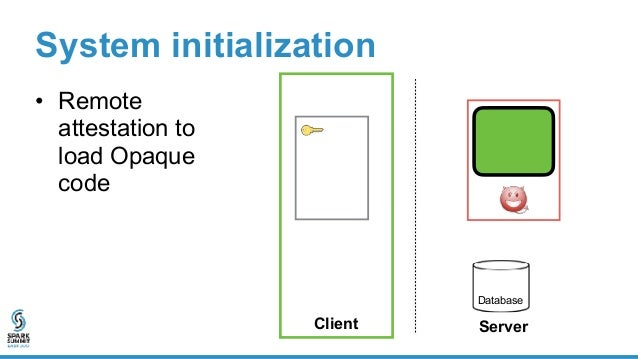 System initialization • Remote attestation to load Opaque code Opaque SQL operators hash Database Client Server