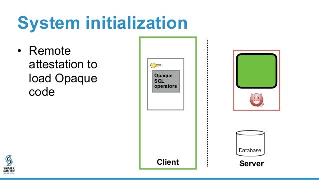 System initialization • Remote attestation to load Opaque code Database Client Server