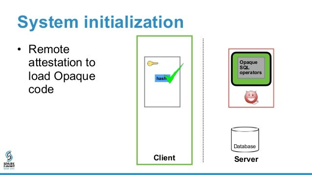 System initialization • Remote attestation to load Opaque code • Key exchange protocol Database Client Server