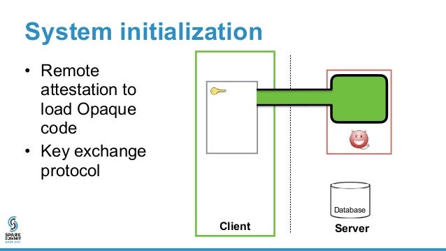 System initialization • Remote attestation to load Opaque code • Key exchange protocol • This is NOT on a per-query basis ...