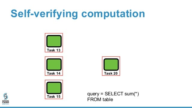Self-verifying computation 20 1413 15 10 13 4 Task 13 Task 14 Task 15 Task 20 query = SELECT sum(*) FROM table