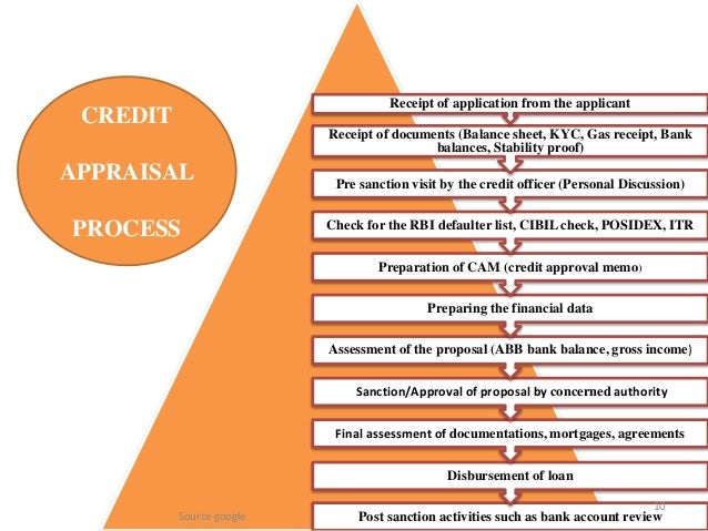 procedure of credit sanction approval and