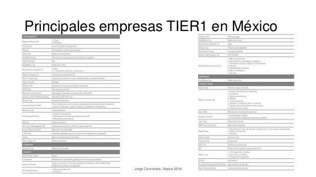 Principales empresas de autopartes en mexico