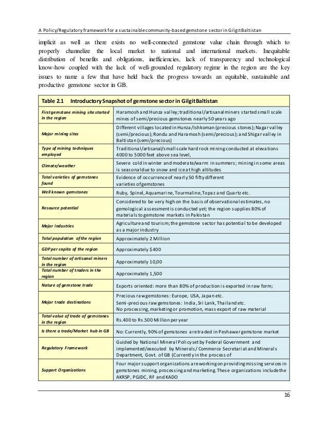 AKRSP Gemstone sector study final draft of 18 June 2014