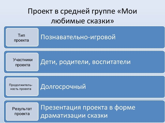 download студенческая