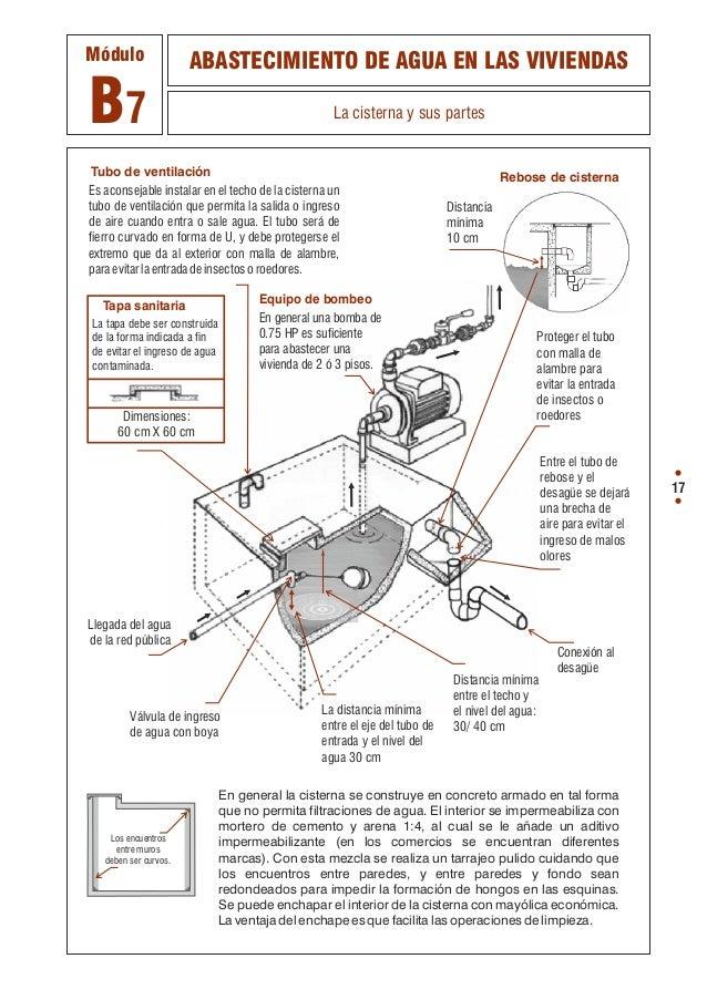 73516654 manual de albanileria las instalaciones for Partes de un grifo