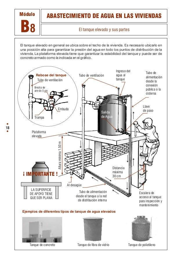 73516654 manual de albanileria las instalaciones for Diferencia entre tanque y estanque