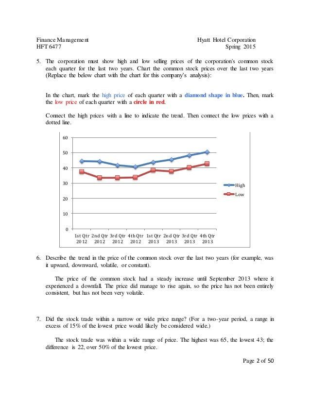 Hyatt Category Chart Mersnoforum