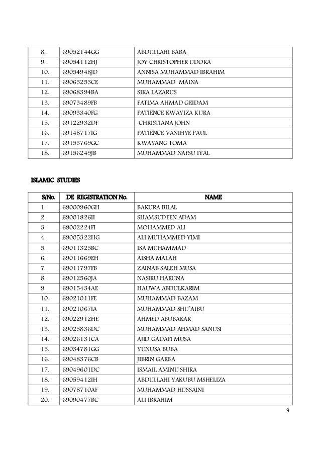 UNIMAID Direct Entry Admission List 2016/2017 www