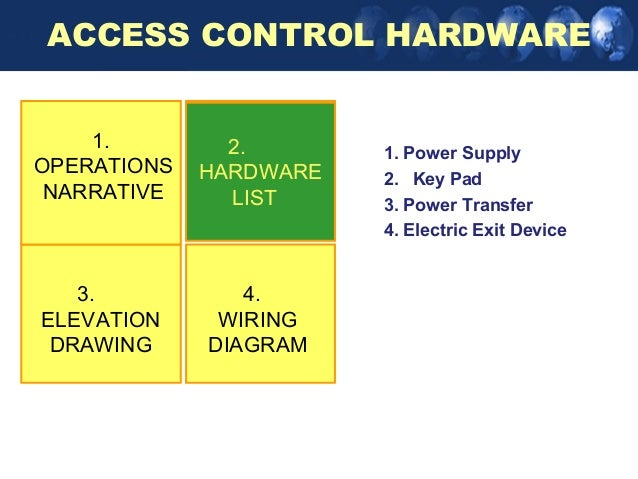 managingyouraccesscontrolsystems130223182036phpapp01 – Keys Can Access Control Wiring Diagram