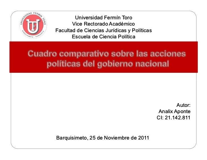 Universidad Fermín Toro       Vice Rectorado AcadémicoFacultad de Ciencias Jurídicas y Políticas       Escuela de Ciencia ...
