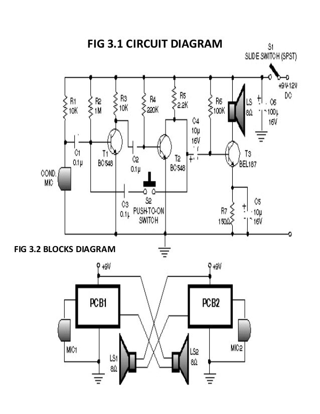 wireless alarm system block diagram
