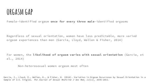 Women S Health Orgasm