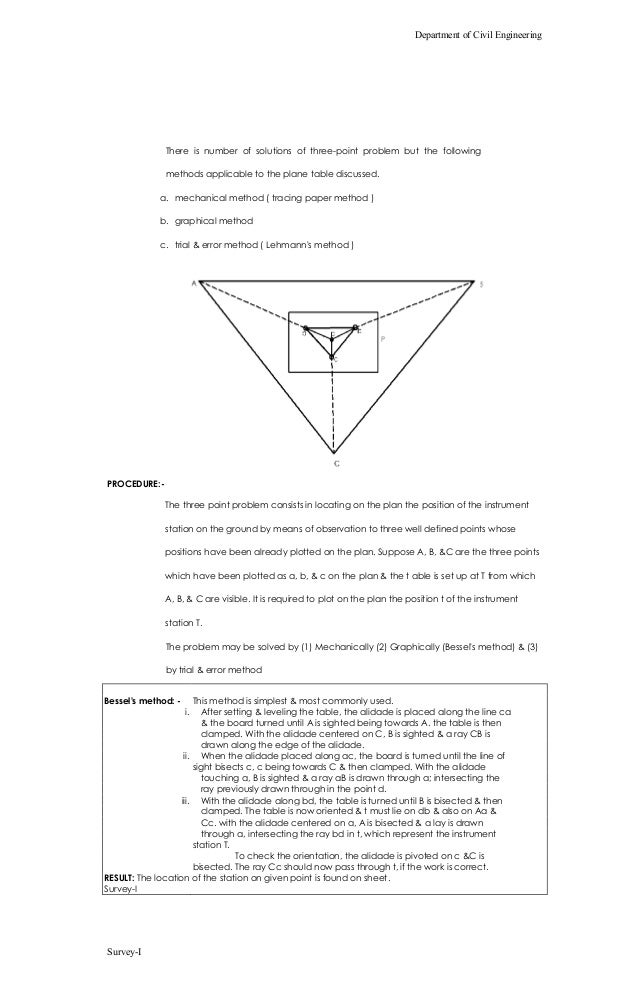 Surveying Lab Manual Pdf