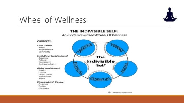 perceived self efficacy and its relationship to resilience