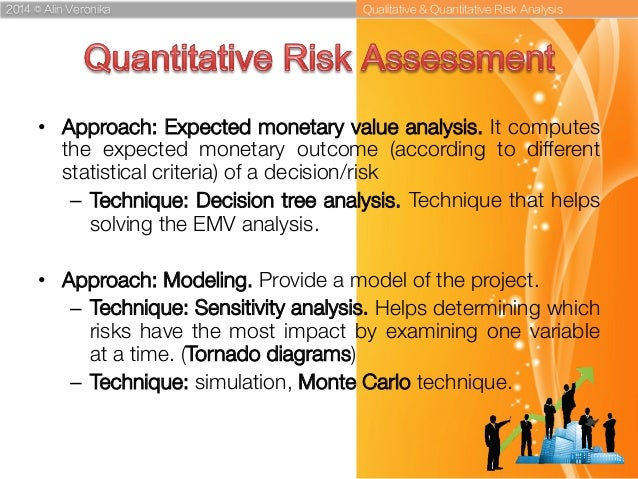 Qualitative  Quantitative Analysis