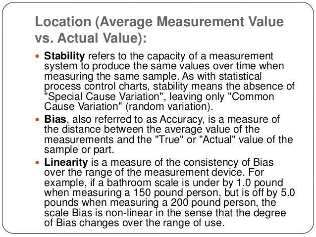 Statistical Quality Analysis - Minitab