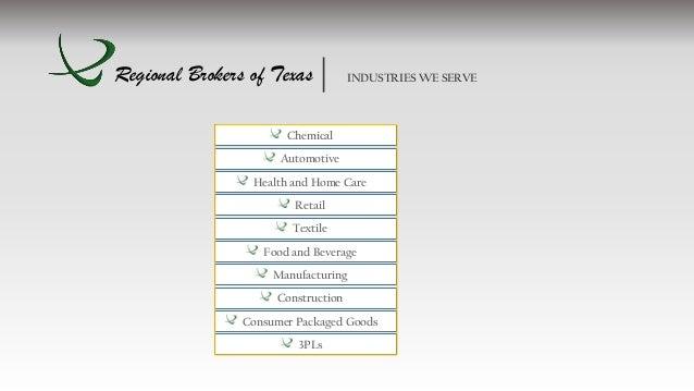 Texas Food Service Brokers