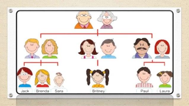My Family  Slide 2