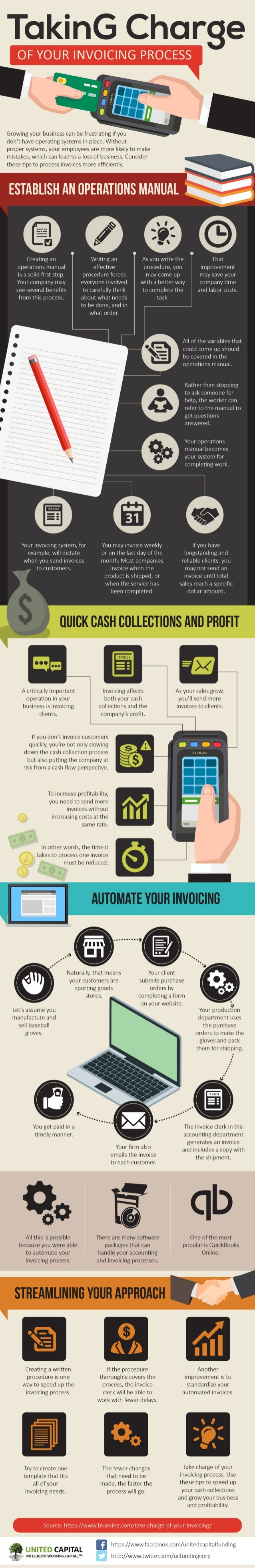 Taking Charge of Your Invoicing Process