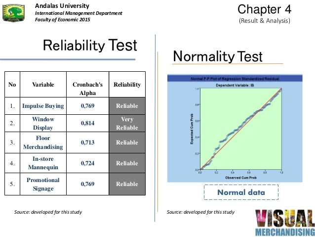 Reliability Test Source: developed for this study No Variable Cronbach's Alpha Reliability 1. Impulse Buying 0,769 Reliabl...