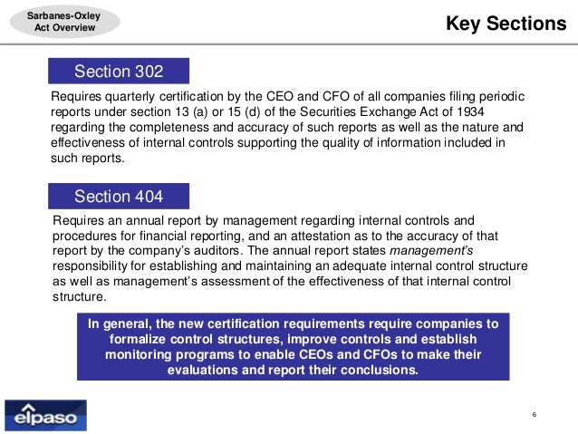 what is the role of internal controls in complying with sox 2002 And its impact on it organizations oxley act of 2002 — referred to as sox throughout must comply with sox, the internal control report.