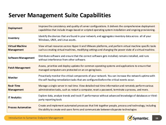 Introduction to Symantec Endpoint Management75 pptx