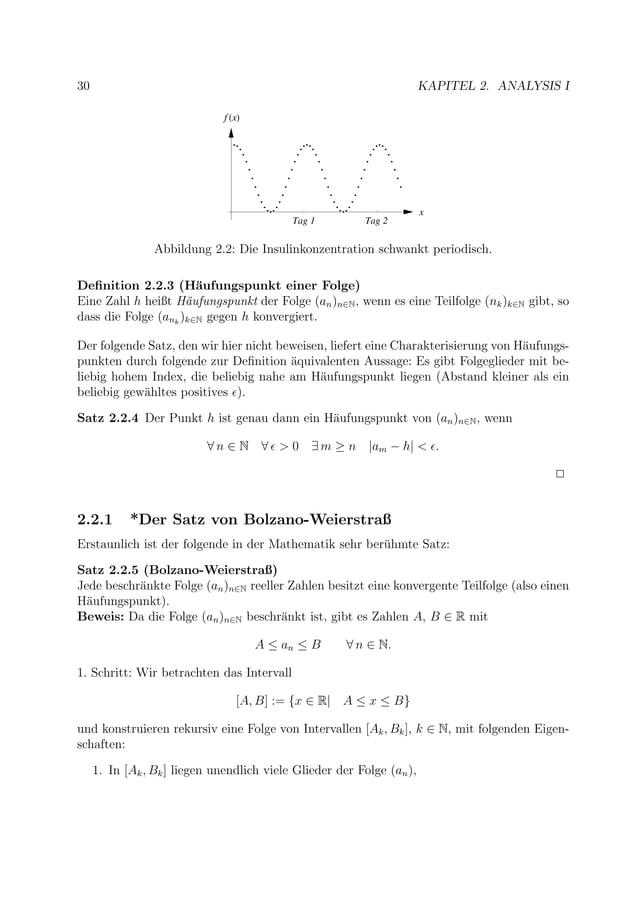 30 KAPITEL 2. ANALYSIS I Tag 1 Tag 2 x f x Abbildung 2.2: Die Insulinkonzentration schwankt periodisch. Definition 2.2.3 (H...