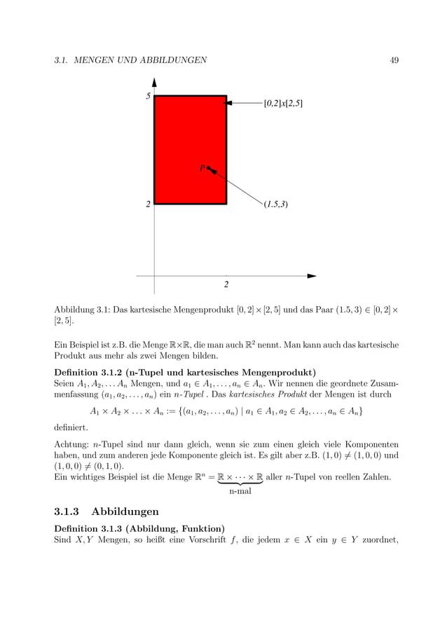 3.1. MENGEN UND ABBILDUNGEN 49 2 2 5 P 0,2 x 2,5 1.5,3 Abbildung 3.1: Das kartesische Mengenprodukt [0, 2]×[2, 5] und das ...
