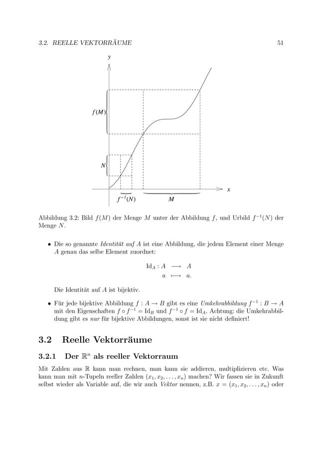 3.2. REELLE VEKTORR ¨AUME 51 Abbildung 3.2: Bild f(M) der Menge M unter der Abbildung f, und Urbild f−1 (N) der Menge N. •...