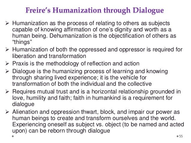 Professional Praxis Community in a Dialogical Perspective ...