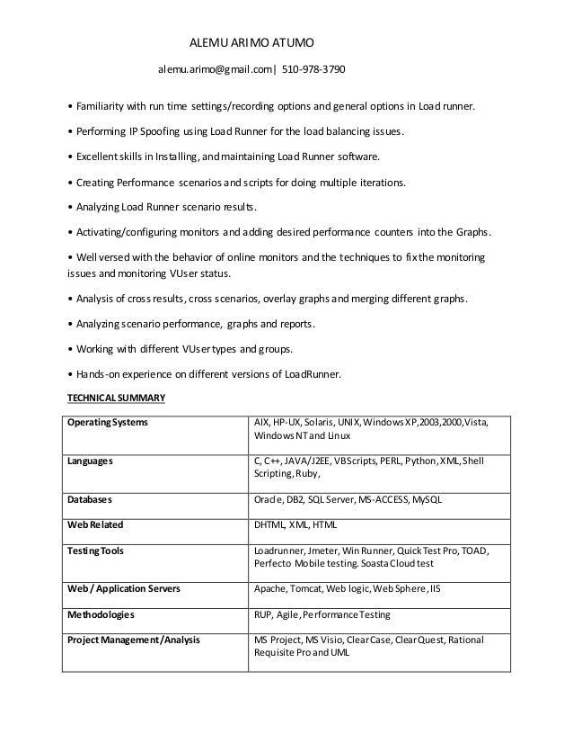 Interface Developer Cover Letter Cash Officer Cover Letter Qa Sample Resume  Qa Manager Resume Sample Quality  Qa Sample Resume