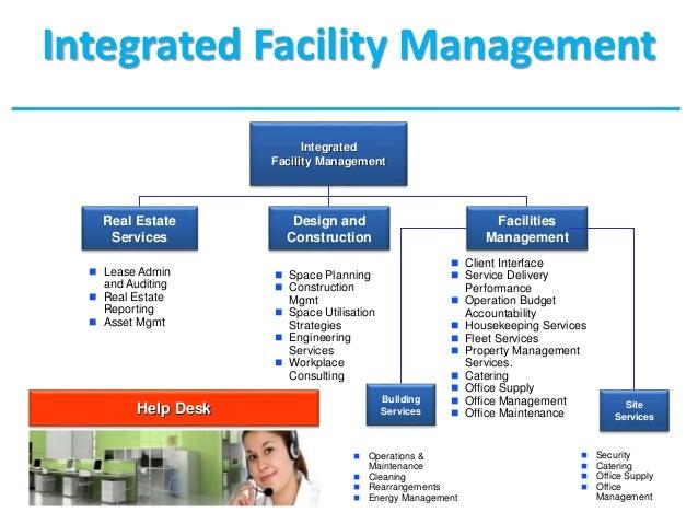 Facilities Management Services : Markstri portfolio ed