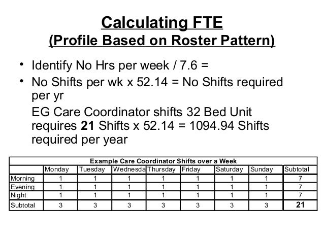 fte calculation template - calculating fte