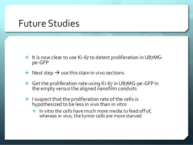 Future Studies  It is now clear to use Ki-67 to detect proliferation in U87MG- pe-GFP  Next step  use this stain in viv...