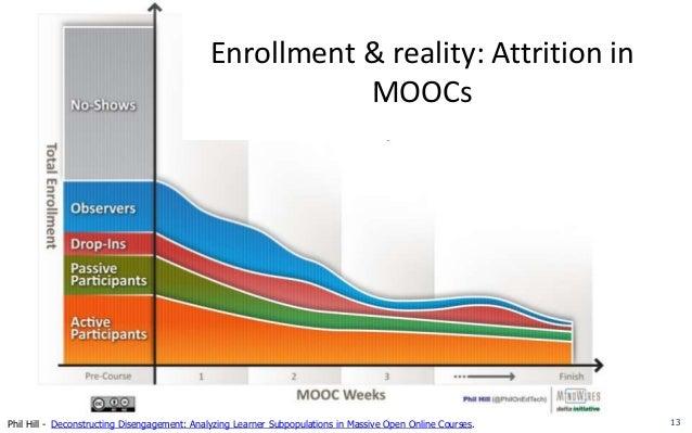 Part 2 Open education in practice - Inside a MOOC