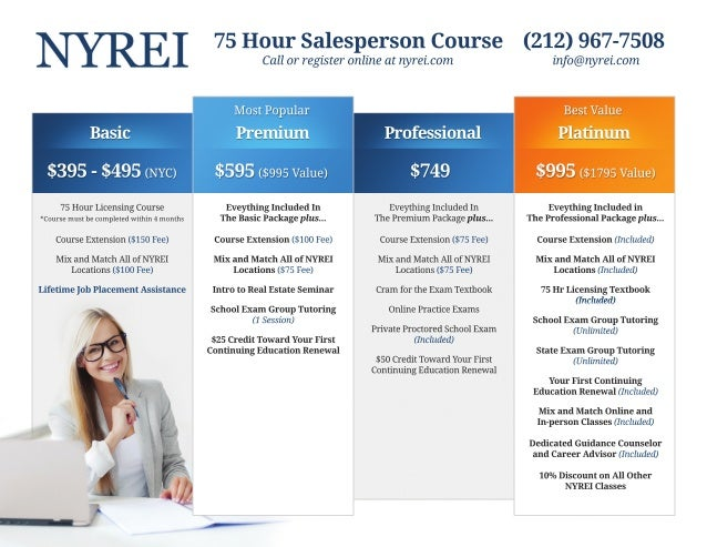 NYREI Real Estate Salesperson Course Packages
