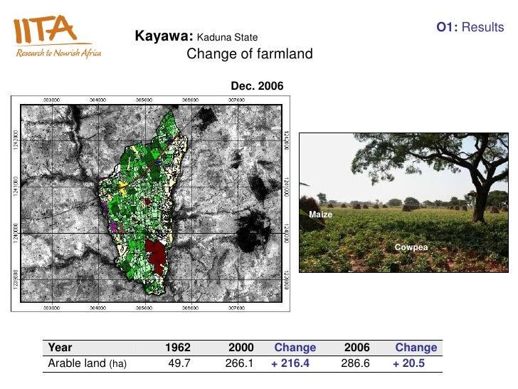 O1: Results                   Kayawa: Kaduna State                         Change of farmland                             ...