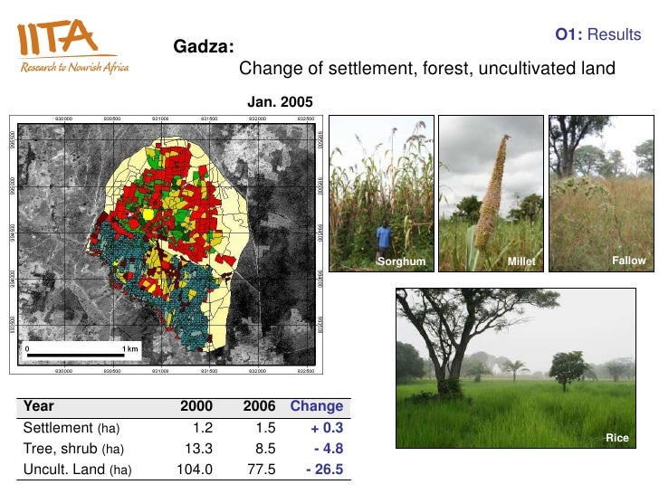 O1: Results                    Gadza:                             Change of settlement, forest, uncultivated land         ...