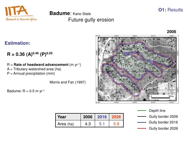 O1: Results                          Badume: Kano State                               Future gully erosion                ...