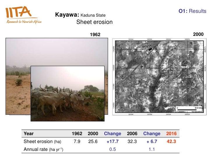 O1: Results                Kayawa: Kaduna State                      Sheet erosion                               1962     ...