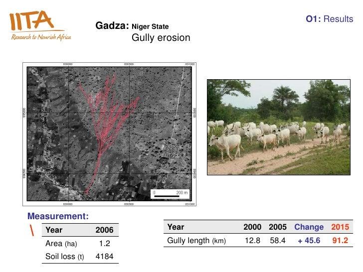 O1: Results                    Gadza: Niger State                           Gully erosion                                 ...