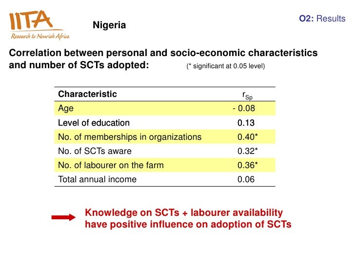 O2: Results                  NigeriaCorrelation between personal and socio-economic characteristicsand number of SCTs adop...